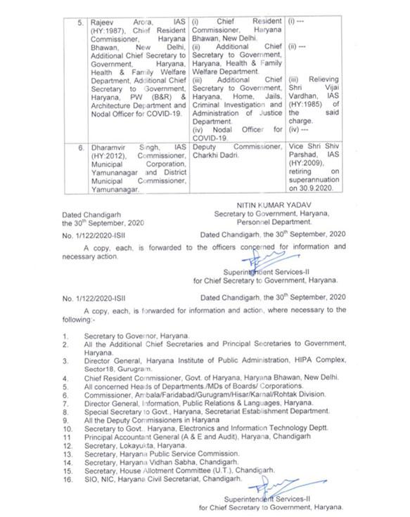 Haryana transfers Six IAS Officers