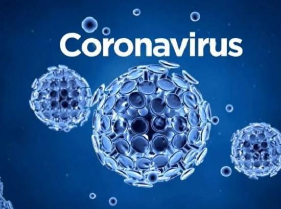 Global coronavirus tally nears 73 lakh: WHO
