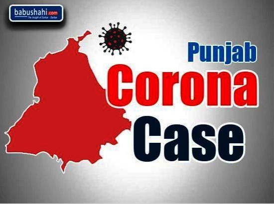 COVID-19: One death, 63 new cases in Ferozepur district